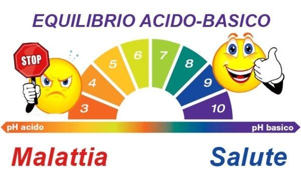 equilibrio-acido-basico-base-alcalino-1