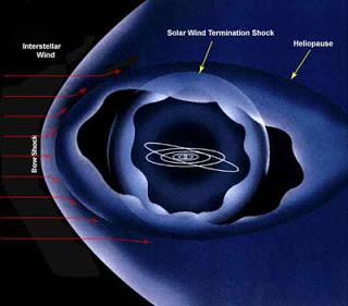 heliosphere-nasa (1)